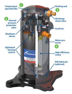 how ac compressor works